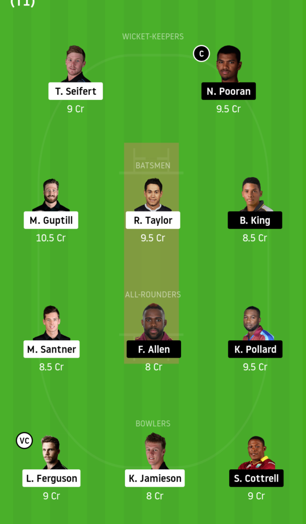 NZ vs wi Dream11 Small League Team